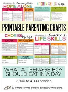 Helpful parenting charts- all the charts I've created in one spot!