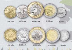 Nuevas monedas Colombianas