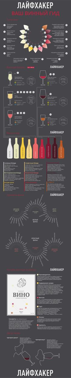 Brandy and Wine. Check Out The Article Below For A Great Source Of Wine Tips. Wine is a fairly vast topic. Keep these tips in mind to ensure your next experience with wine Wine Infographic, Wine Guide, In Vino Veritas, Food Design, Cooking Time, Food Photo, Food Hacks, Wine Recipes, Good To Know