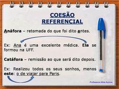 Build Your Brazilian Portuguese Vocabulary Portuguese Grammar, Portuguese Language, Mental Map, Learn Brazilian Portuguese, Study Quotes, Learn A New Language, Study Motivation, Study Tips, Vocabulary