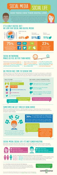 """Youth Ministry on Social Media Should Be a Thing [Infographic] Is social media """"a thing"""" at your church?"""
