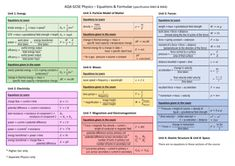 The full list of equations needed for AQA Physics GCSE (Seperate award and trilogy). The equations are all on one sheet divided into topic area and in pret. Grade 5 Math Worksheets, 5th Grade Math, Gcse Physics, Physics Formulas, The Good German, Grilling Gifts, Aqa, Teaching Resources, Learning
