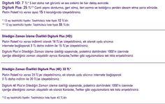 Digiturk Hd Plus 4K Kanalları