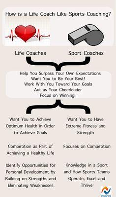 life coaching vs. sport coaching: an infographic