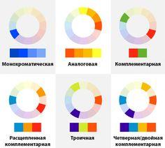 Теория цвета ‹ Советы начинающим дизайнерам