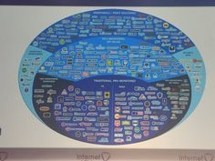 IoT Gurus @iotgurus: Interesting overview of the #smarthome competitive landscape  @iotworldnews #iotworld16