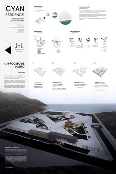 Presentation sheets - Presentation sheets - sheets - Pin This Landscape Architecture Model, Architecture Portfolio Layout, Conceptual Architecture, Architecture Concept Drawings, Architecture Collage, Architecture Board, Education Architecture, Architecture Diagrams, Interior Design Presentation