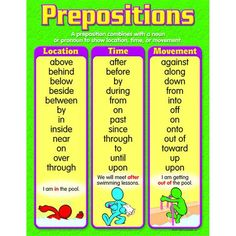 Teach prepositions and their basic use in sentences. Reinforces reading skills, too. Back of chart features reproducible sheets, activities, and helpful teaching tips. x classroom size. Teaching Language Arts, Speech And Language, Teaching English, English Grammar, English Prepositions, English Phonics, Teaching Grammar, English Writing, Language Activities