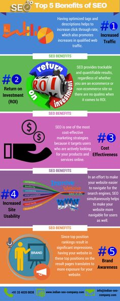 Do you know the benefits of SEO? There are lots benefits of SEO. Here are already discussed top 5 benefits of SEO. To get more, Please visit http://www.indian-seo-company.com