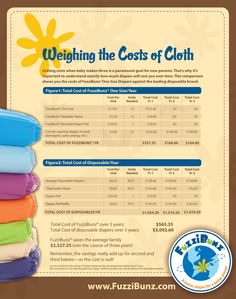 #Cloth diapers the best choice? Look at the SAVINGS!!!  Don't forget what doesn't end up in the landfill.
