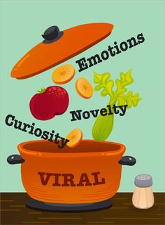 3 ingredients to make your contents go viral