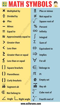 Math Symbols: List of Useful Mathematical Symbols and their Names - ESL Foru. - Math Symbols: List of Useful Mathematical Symbols and their Names – ESL Forums - Teaching English Grammar, English Writing Skills, English Language Learning, English Lessons, Teaching Math, English Tips, French Lessons, German Language, English Phonics