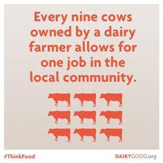 cows=jobs
