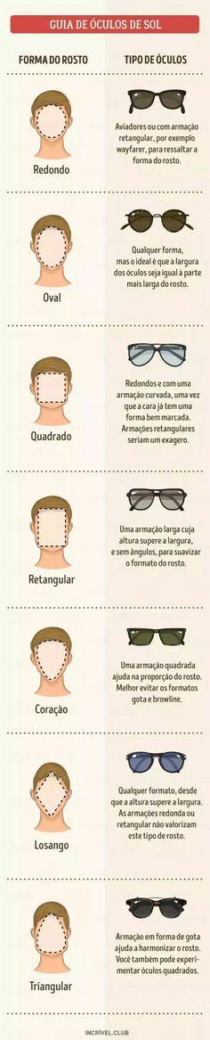 Tipos de oculos para cada tipo de rosto