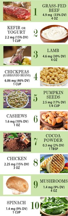 Zinc foods on pinterest zinc deficiency vitamins and health for Cuisine zinc