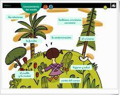 """Actividades interactivas complementarias a los libros de texto del proyecto """"Tren"""", de Editorial La Galera, 1º Nivel de Educación Primaria, área de Conocimiento del Medio."""