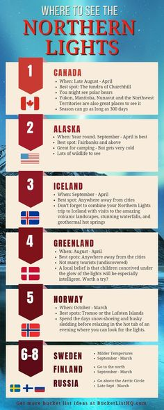 travel bucket list Where to see the northern lights infographic. Canada, or Alaska Maybe Iceland or Greenland How about Norway or Sweden Finland and Russia you should be considered. Add the aurora borealis to your bucket list Travel Checklist, Travel List, Travel Packing, Travel Goals, Travel Bucket Lists, Travel Guide, Best Bucket List, Europe Bucket List, Passport Travel
