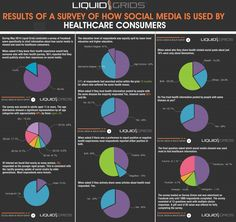 People keen to share personal health information on social networks - Liquid Grids