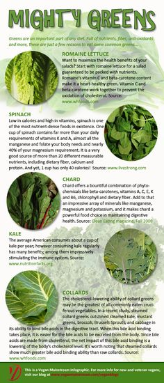 Mighty-greens-infographic Information about Romaine Lettuce, Spinach, Chard, Kale and Collards