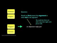 analysis of a sample argumentative essay the main body youtube - Essays Examples