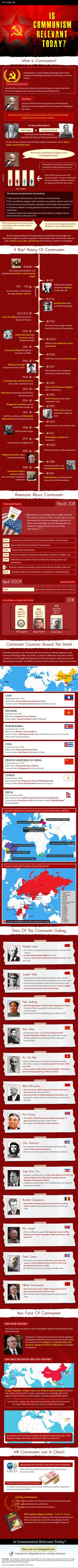 Find In-depth Review And Infographic About Communism. Learn more about its history, communism vs socialism, communist countries of the world and stars of communism – Fidel Castro, Mikhail Gorbachev, Che Guevara, Hugo Chavez and others.