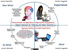 The Flipped Classroom: A Full Picture - Classroom 2.0
