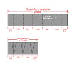 Stack Back Width Chart For Kirsch Ripplefold Track System