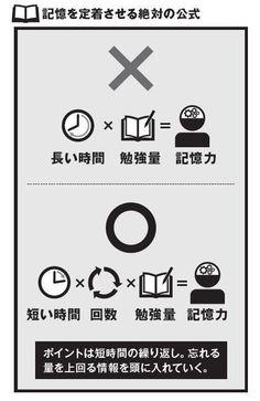 人間は忘れる生き物だと知ることが大事 | ずるい暗記術 | ダイヤモンド・オンライン Study Skills, Study Tips, Behavioral Economics, English Study, Study Inspiration, Japanese Language, Study Notes, Study Motivation, Book Lists