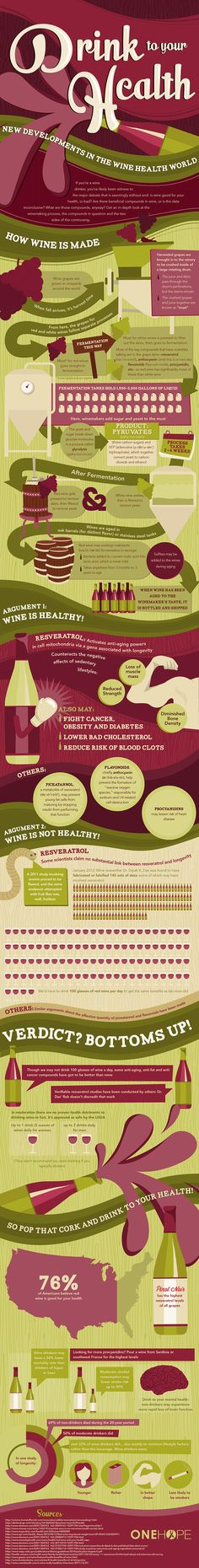 Drink to Your Health #Infographic