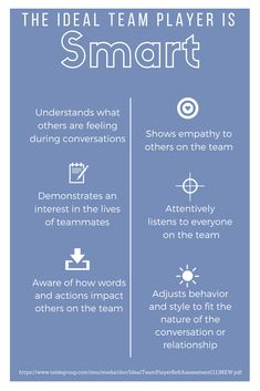 """Author Patrick Lencioni of """"The Ideal Team Player"""" espouses 3 virtues: Humble, Hungry, and Smart. How humble are you? Do you practice his 6 suggested behaviors? If not, start this week with 1 or 2 and then move on to master all of them. Leadership Team Development, Leadership Quotes, Self Development, Leader Quotes, Sport Quotes, Women Empowerment Quotes, Quotes Women, Quotes Quotes, Life Quotes"""