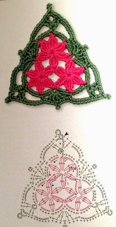 Transcendent Crochet a Solid Granny Square Ideas. Inconceivable Crochet a Solid Granny Square Ideas. Crochet Triangle Pattern, Crochet Square Patterns, Crochet Diagram, Crochet Stitches Patterns, Crochet Chart, Crochet Motif, Crochet Designs, Crochet Granny, Crochet Bunting