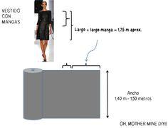 aprender a coser: cuanta tela comprar