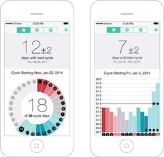 Meet Groove - YOUR #period tracker!