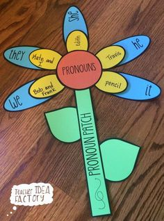 Pronoun practice thats meaningful for kids. Create a pronoun patch bulletin board as a whole class anchor chart and play fun themed pronoun games.