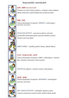 Základná škola Fintice