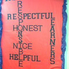 Character traits bulletin board