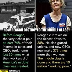 """How Reagan destroyed the Middle Class   Before Reagan, the very richest paid at least 74% of their income in taxes and CEOs took home just 30 times what their workers did. America's middle class was created. Reagan cut taxes on the richest down to 28%. He also gutted unions and now CEOs make 373 times more than workers. Now, the Middle Class is gone and there are 10 million """"working poor."""""""