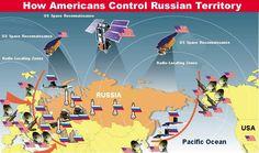 ucrania e russia - Pesquisa Google