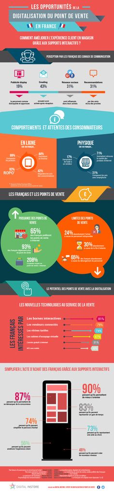infographie-digitalisation-points-de-vente-en-france 2