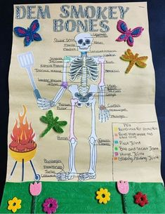 Apply knowledge of the skeleton system with this exciting project in which they assemble a large skeleton, label its bones, and identify major joints on the skeleton using a color coded key. Rubric and student examples included. Biology Lessons, Science Lessons, Teaching Science, Life Science, Skeleton System, Science Doodles, Human Body Activities, Human Body Systems, Middle School Science