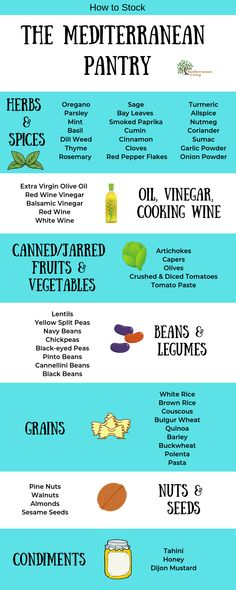 How to Stock your Mediterranean Pantry - Mediterranean Living - Want to start eating the Mediterranean Diet? One of the best ways to begin is by stocking your pant - Nutrition Education, Diet And Nutrition, Walnuts Nutrition, Beans Nutrition, Smart Nutrition, Nutrition Month, Nutrition Quotes, Mediterranean Diet Meal Plan, Mediterranean Dishes