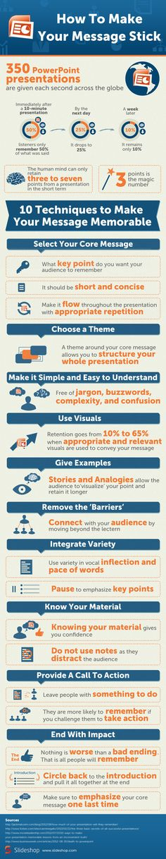 Presentations Infographic: Making Your Message Stick