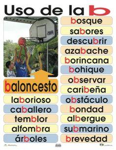 Afiche con el uso de la B