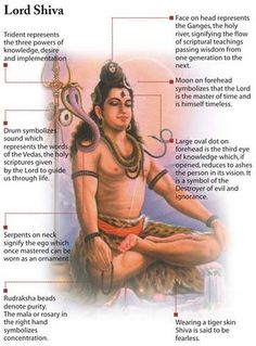 Shiva's symbols — the trident, drum, ornamental serpents, beads, tiger skin, crescent and dot on forehead