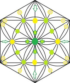 Crystal Grid...Here is an abundance grid that you can use. Please fee free to…