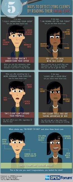 Hesitated in pinning this AMEX Open infographic. b/c clients lying seems SO wrong and b/c it pre-supposes that you& be with clients anyway. 5 Ways to Detect Lying Clients by Reading Their Facial Cues How To Read People, How To Know, Things To Know, Reading Body Language, Blogging, Human Behavior, Psychology Facts, Forensic Psychology, Tell The Truth