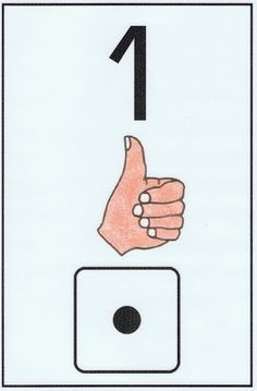 carteles de números y dedos - Ana Rubert Ibáñez - Picasa Albums Web OK
