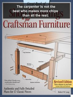 10 great woodworking plans to show you how to upgrade the look of your condo #woodworkingtools Woodworking Magazine, Fine Woodworking, Woodworking Projects, Basic Hand Tools, Power Hand Tools, Shop House Plans, Shop Plans, Corded Drill, Coping Saw