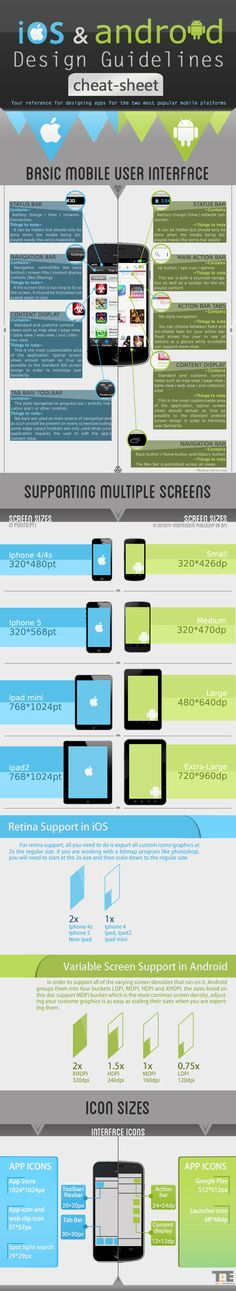 iOS - Android Design Guidelines Cheat Sheet