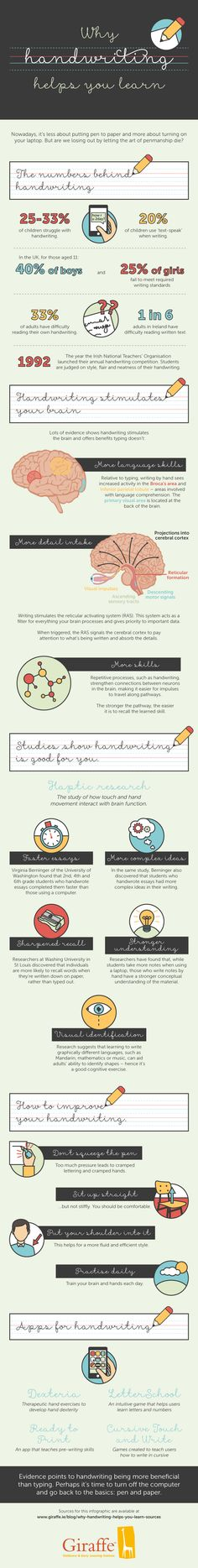 The How Handwriting Enhances Learning Infographic looks at the benefits and more that come with learning the art of handwriting.
